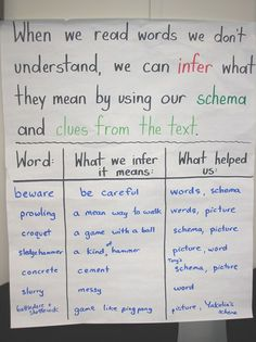 infer meanings