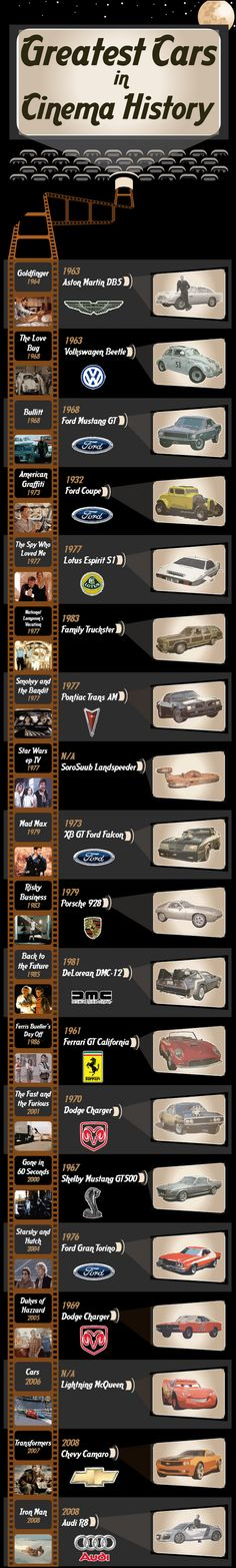 Greatest cars in #cinema history | #infographic