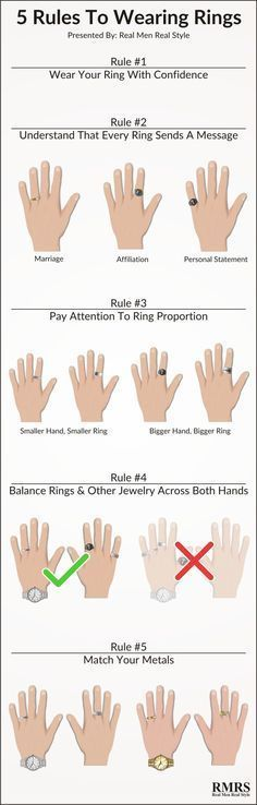 Wearing rings is simple – Confidence, Message, Proportion, Balance, and Match. #MensFashionTips