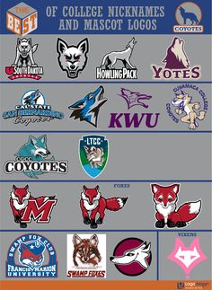 logomostbest - Page 3 - Chris Creamer& Sports Logos Community - CCSLC - SportsLogos. College Football Logos, Sports Team Logos, Sports Art, Sports Humor, College Sport, Football Nails, Funny Sports, Photography Logos, Sport Photography