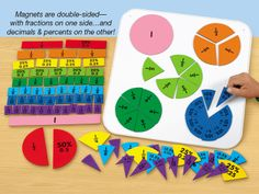 Building Fractions, Decimals & Percents Magnetic Board