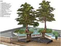 1111_Lincoln_Road-Raymond_Jungles-08-Raymond-Jungles-Studio « Landscape Architecture Works | Landezine