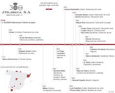 Las empresas más antiguas de España | Media | Móvil EL PAÍS