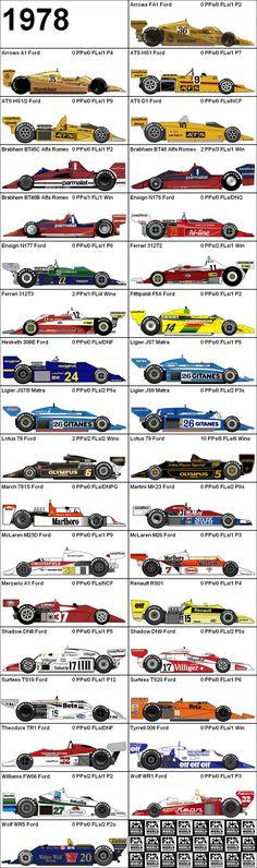 Formula One Grand Prix 1978 Cars Escuderias F1, Gp F1, Vintage Racing, Vintage Cars, Grand Prix, Pinewood Derby Cars, Formula 1 Car, F1 Season, F1 Racing