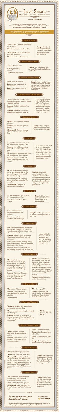 Dont make anymore grammar mistakes and spelling errors. Alexanders shares an infographic to