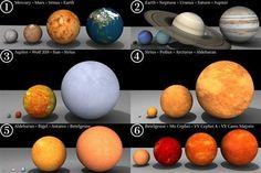 RELATIVE sun & planet sizes poster EDUCATIONAL comparative 24X36 scientific