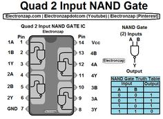 Quad 2 Input NAND Gate diagram. Some integrated circuits are multiple digital logic gates for easy and reliable logic gates in a small package.