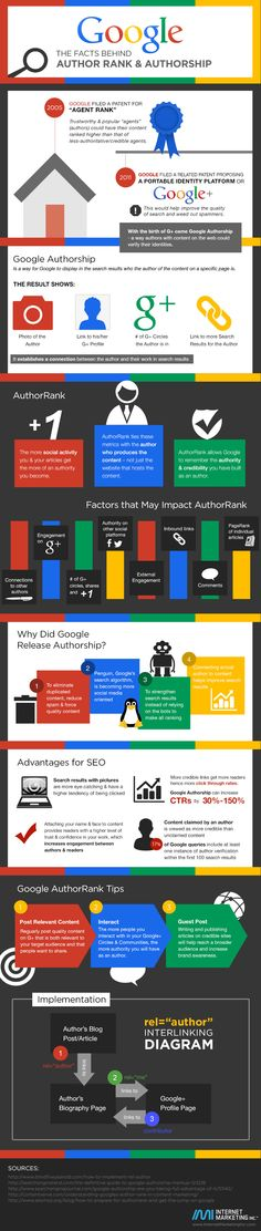Authorship & Rank - See the pieces of the puzzle,,  The Evolution of Google Authorship - infographic