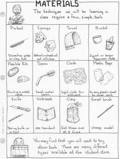 stages of clay worksheet ceramic studio pinterest worksheets clay and stage. Black Bedroom Furniture Sets. Home Design Ideas