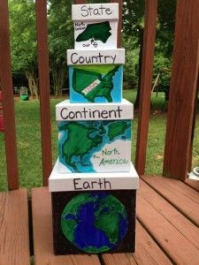 Teaching geography with boxes and paint. You could have this in the room for most of the year and have the students throughout the year place interesting facts they discover about each location inside the boxes. Geography Activities, Teaching Geography, Social Studies Activities, World Geography, Teaching Social Studies, Diversity Activities, Kindergarten Social Studies, Geography For Kids, Dinosaur Activities