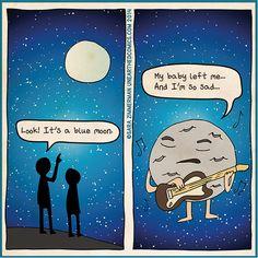 #ezCHECKLIST Friday 31 July 2015 Day 31 at https://goo.gl/74ttBR #ezswag #swagbucks #BlueMoon #MuttDay #TalkinAnElevatorDay #RangerDay #RaspberryCakeDay #HarryPottersBirthday #JumpforJellyBeansDay
