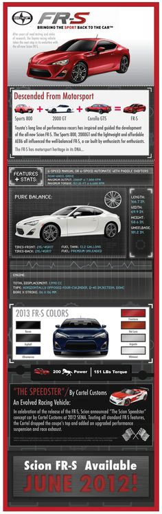 #Scion #FRS Infographic
