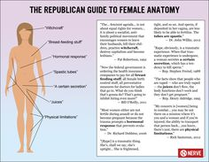 The USA Republican Guide to Female Anatomy- this is so stupid. Feminism is witch craft. It's trying to fight what idiots like these guys think! Intersectional Feminism, Pro Choice, Equal Rights, Patriarchy, Social Justice, Female Bodies, Equality, Anatomy, At Least