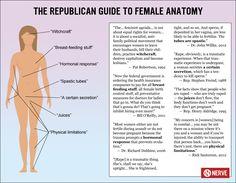 The Republican Guide to Female Anatomy | Nerve.com