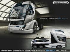 Truck Design Car Sketch Trucks Cool Future
