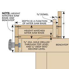 Versatile Miter Saw Workstation   Woodsmith Tips
