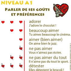 Who Printing Videos Jewelry Shirts Code: 7258212382 French Tenses, French Verbs, French Grammar, French Basics, French For Beginners, French Learning Games, Teaching French, Learning Resources, French Expressions