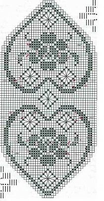 BearMtn Crochet przypięte (a) to od projektów Nowy Filet Crochet pokładzie Crochet Symbols, Crochet Doily Patterns, Thread Crochet, Crochet Motif, Crochet Designs, Crochet Doilies, Crochet Stitches, Free Crochet, Crochet Table Runner