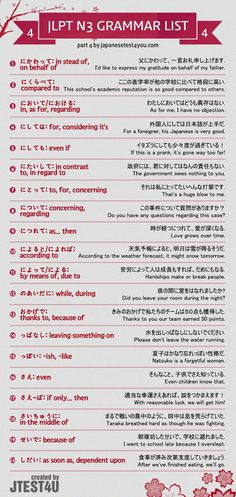 JLPT N3 grammar list part 4: http://japanesetest4you.com/jlpt-n3-grammar-list/