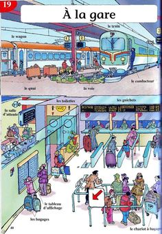 Chapter 9 This is a great image for chapter 9 vocabulary. The vocabulary is based on the train station. Plenty to study from. French Verbs, French Grammar, French Phrases, French Language Lessons, French Language Learning, French Lessons, Spanish Lessons, Spanish Language, French Flashcards