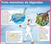 Trois montres de légendes - Le Petit Quotidien, le seul site d'information quotidienne pour les 6 - 10 ans ! French Fairy Tales, Legend Stories, French Expressions, French Classroom, Teaching French, Learn French, Idioms, French Language, Reading Comprehension