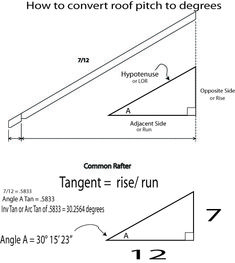 Roof Slope Diagram Home Improvement In 2019 Roof Truss