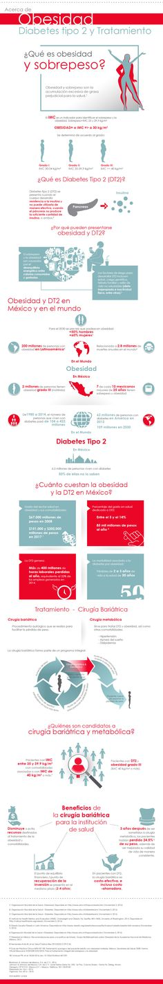 nuevo tratamiento de diabetes tipo 1 2020 nfl