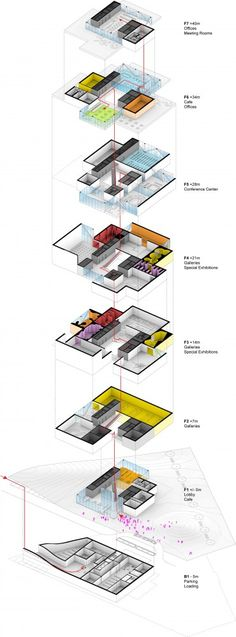 Haus der Zukunft Competition Entry / Project Architect Company - Love the use of axonometric drawings to show each level.