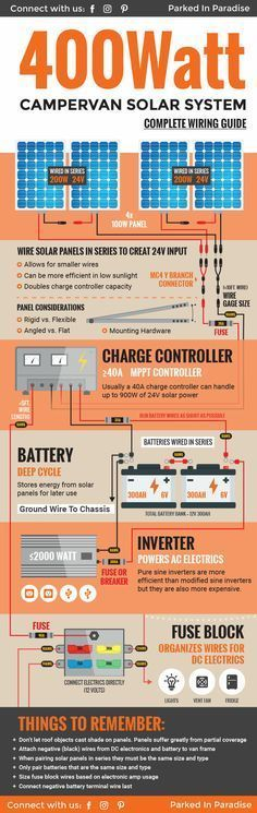 Utility Trailer Wiring Diagram Get Free Image About Wiring Diagram
