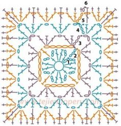 Transcendent Crochet a Solid Granny Square Ideas. Inconceivable Crochet a Solid Granny Square Ideas. Crochet Motif Patterns, Crochet Symbols, Granny Square Crochet Pattern, Crochet Blocks, Crochet Diagram, Crochet Chart, Crochet Squares, Easy Patterns, Pattern Ideas