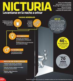 ¿Frecuentemente interrumpes tu sueño por las ganas de orinar? Podría ser un síntoma de nicturia. #Infographic