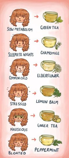 There's a tea for every problem.