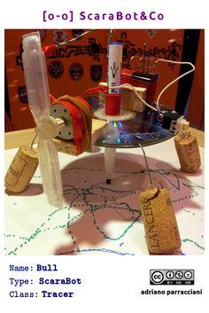 Bull - ScaraBot #tinkering Diy Robot, Drupal, Design Thinking