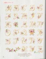 الحروف الانجليزيه للتطريز-english letters for embroidrey Rose Embroidery, Lowes, Ornaments, Rugs, Lettering, Crafts, Home Decor, Gallery, Monograms