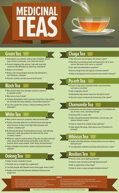 Health Benefits of Medicinal Teas Infographic