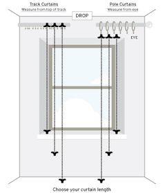 How to Measure for Eyelet Curtains | curtain | Pinterest | Window ...