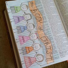 b7ceac03b45068cd610b183378b73763--scripture-journal-journal-art.jpg (736×736)