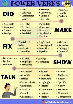 Power Verbs List in English You Should Know - English Study Online Power Verbs List in English You S English Vocabulary Words, English Phrases, Learn English Words, English Study, English Verbs List, English Grammar, Books To Improve English, English Help, Better English