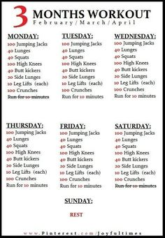 fully body at home weekly workout routine for women - Google Search