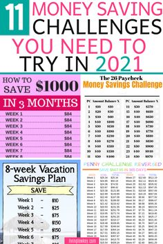These are some of the best saving challenges I've seen. These money savings challenges have something for everyone. If you are looking to save money try one of these money saving plans. Best Money Saving Tips, Ways To Save Money, Saving Money, Money Tips, 52 Week Savings Challenge, Money Saving Challenge, Budgeting Finances, Budgeting Tips, Retirement Savings Plan