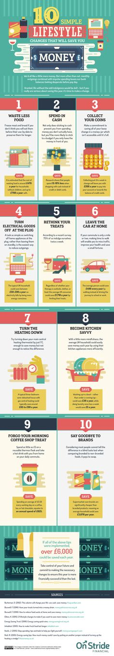 Food infographic 10 simple lifestyle changes that can save you money Infographic Description saving money, frugal lifestyle, On Stride Financial, Managing Your Money, Save Your Money, Ways To Save Money, Money Saving Tips, Money Tips, Money Cant Buy Happiness, Planning Budget, Budget Planer, Savings Plan