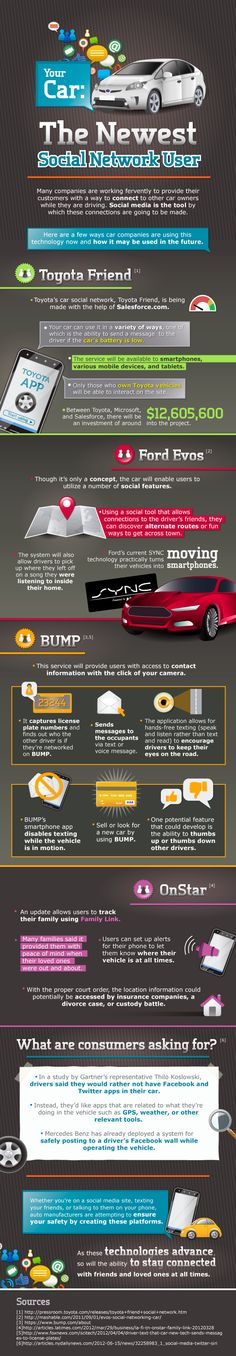 Many companies are working fervently to provide their customers with a way to connect to other car owners while they are driving. Social media is the tool by which these connections are going to be made. Here are few ways car companies are using this technology now and how it may be used in the future.