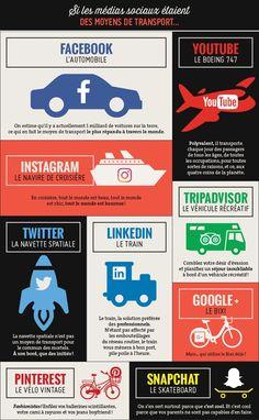 DOMPT-16503-Blogue-Infographie-MediasSociaux