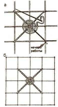 Схемы плетения. Паучок, выполненный штопальным швом.