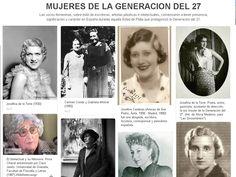 Ap Spanish, Spanish Culture, Spanish Classroom, Teaching Spanish, William Adolphe Bouguereau, Teaching Aids, Always Learning, Malaga, Nonfiction