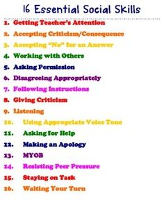 16 Social Skills Posters PB(i)S Support Materials free (don't you feel like some adults need to learn these things!)
