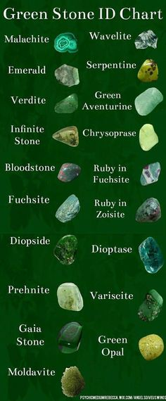 Green crystal identification chart from Psychic Medium Rebecca's facebook. Her site is psychicmediumrebecca.wix.com