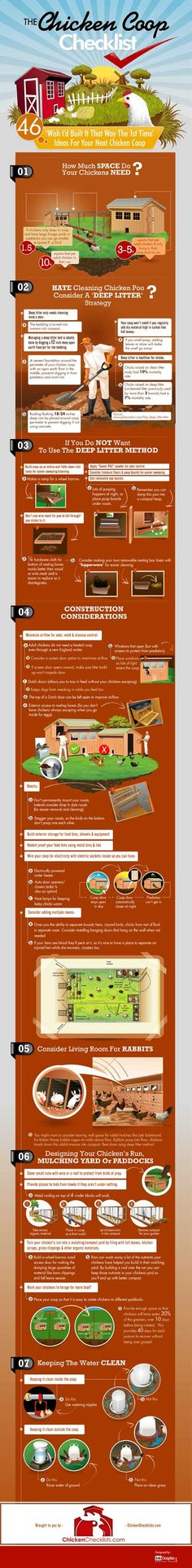 This is an infographic on chicken coop. It contains 46 ideas on how to build the best chicken coop. The checklist is divided into 7 parts which mainly