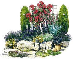 Растения: 1 – тис, 2 – плетистая роза, 3 – лаватера, 4 – полынь, 5 – шалфей, 6 – лаванда, 7 – солнцецвет, 8 – сантолина, 9 – розмарин, 10 – римская ромашка, 11 – тимьян лимонный, 12 – тимьян ползучий.
