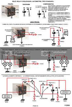 Ac Compressor, Vw, Automobile, Vehicles, Car Hacks, Homemade Tools, Motorcycles, Motorbikes, Car